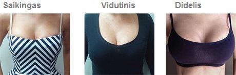 Keletas patarimų kaip išsirinkti krūtų implantus